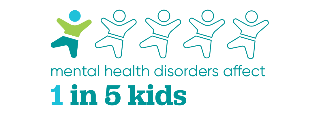 mental health disorders affect 1 in 5 kids